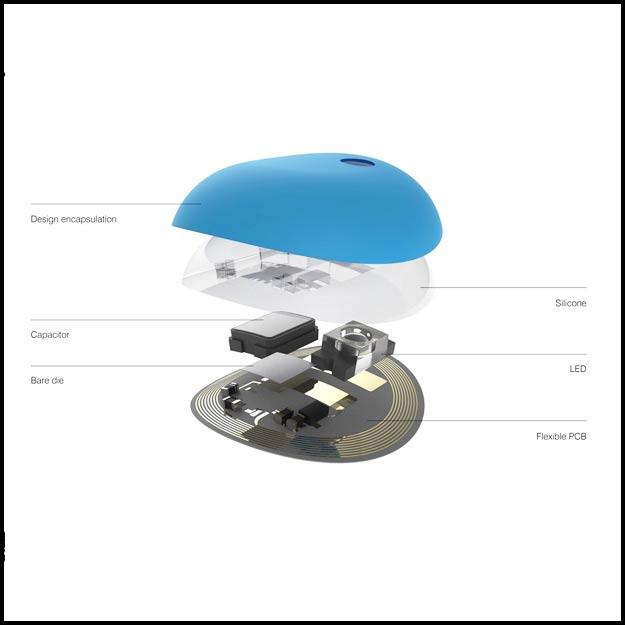 Датчик ультрафиолета, гаджет для изготовления масок и другие новейшие разработки в бьюти-индустрии (фото 3)