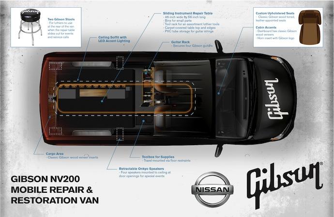 Gibson NV200 Mobile Repair & Restoration Van