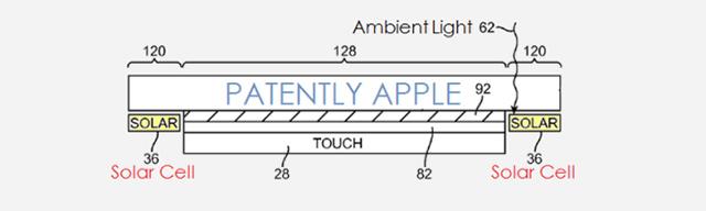 Apple будет встраивать солнечные батареи в экран (фото 1)
